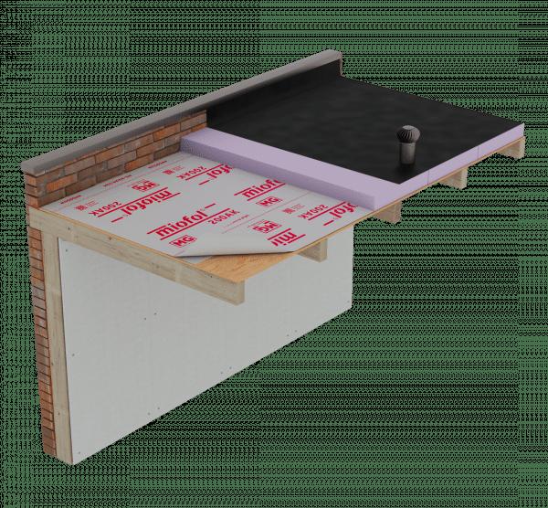 Technische tekening Miofol 200AK - Plat dak